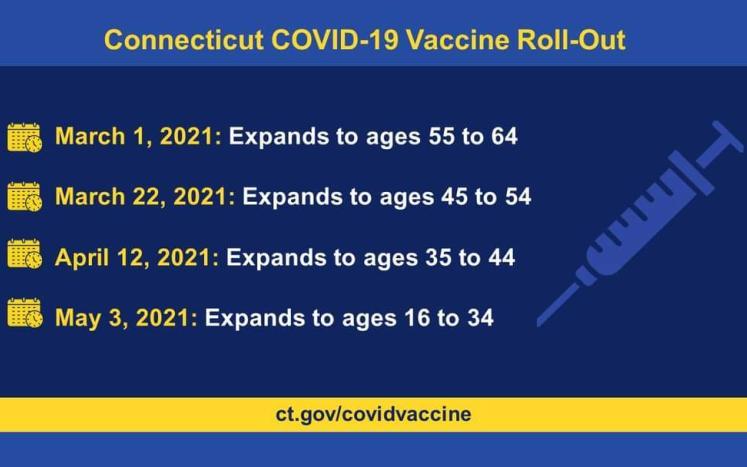CT Vaccine Schedule